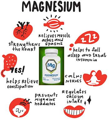 best type of magnesium
